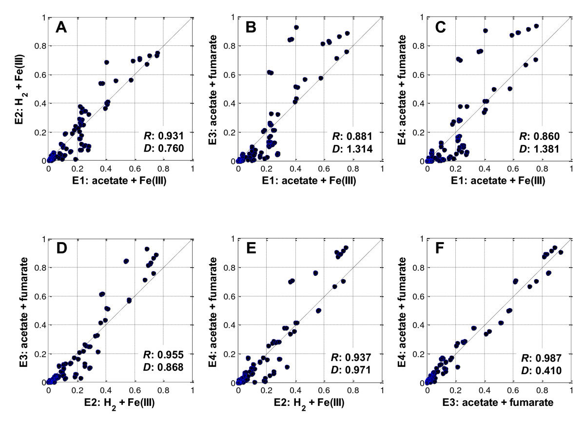 https://static-content.springer.com/image/art%3A10.1186%2F1475-2859-9-90/MediaObjects/12934_2010_Article_480_Fig1_HTML.jpg