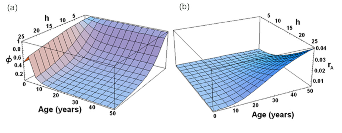 https://static-content.springer.com/image/art%3A10.1186%2F1475-2875-10-202/MediaObjects/12936_2010_Article_1790_Fig5_HTML.jpg