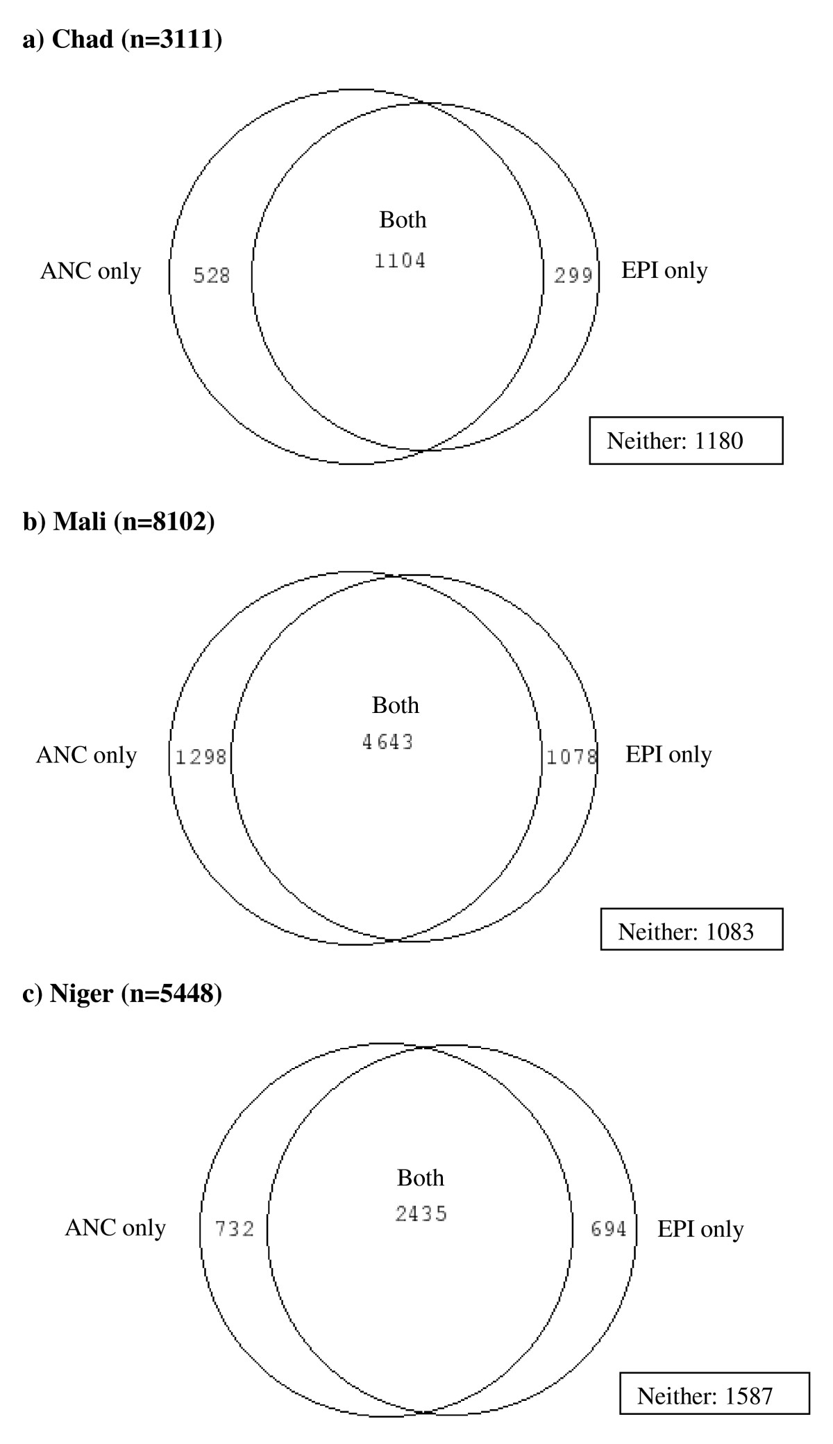 https://static-content.springer.com/image/art%3A10.1186%2F1475-2875-10-341/MediaObjects/12936_2011_Article_1932_Fig2_HTML.jpg