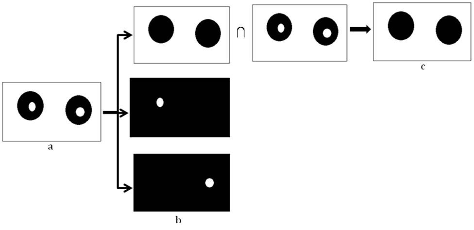 https://static-content.springer.com/image/art%3A10.1186%2F1475-2875-10-364/MediaObjects/12936_2011_Article_1937_Fig4_HTML.jpg