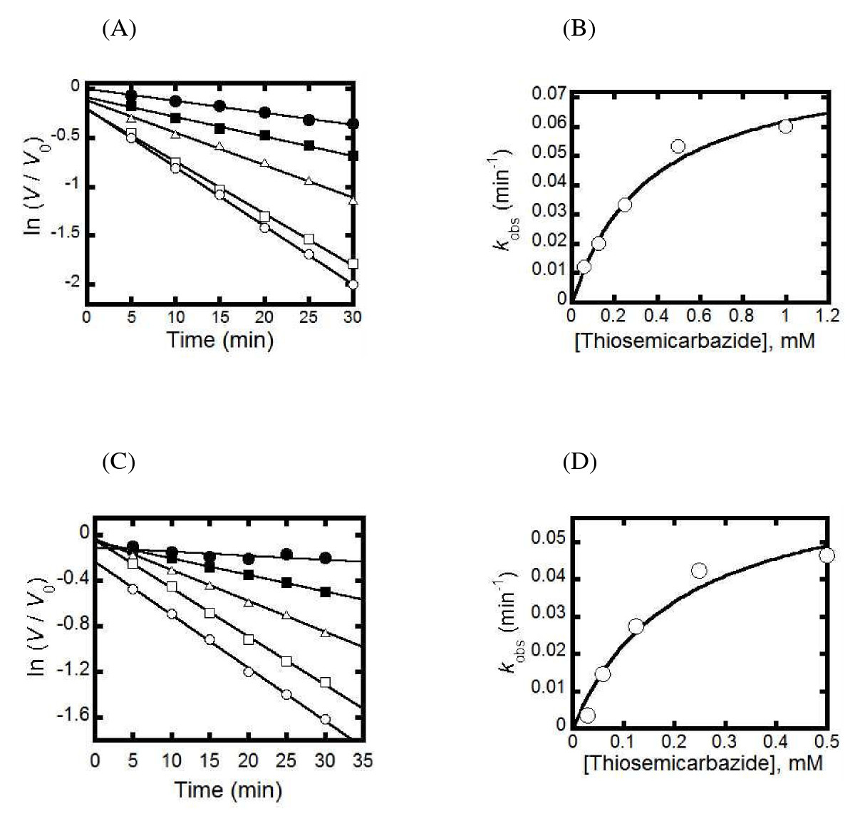 https://static-content.springer.com/image/art%3A10.1186%2F1475-2875-11-194/MediaObjects/12936_2012_Article_2487_Fig1_HTML.jpg