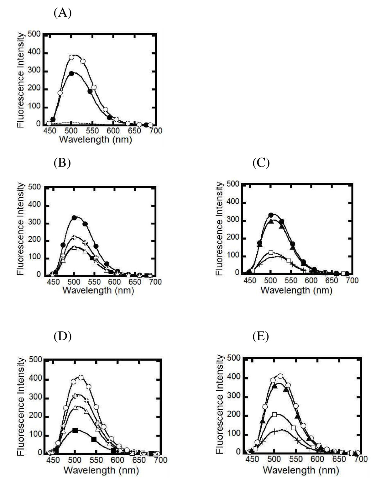 https://static-content.springer.com/image/art%3A10.1186%2F1475-2875-11-194/MediaObjects/12936_2012_Article_2487_Fig5_HTML.jpg