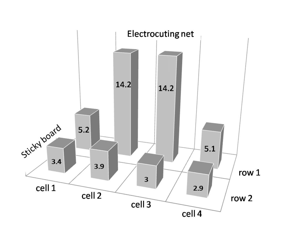 https://static-content.springer.com/image/art%3A10.1186%2F1475-2875-11-374/MediaObjects/12936_2012_Article_2522_Fig7_HTML.jpg