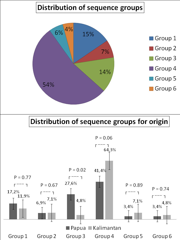https://static-content.springer.com/image/art%3A10.1186%2F1475-2875-12-80/MediaObjects/12936_2012_Article_2706_Fig1_HTML.jpg