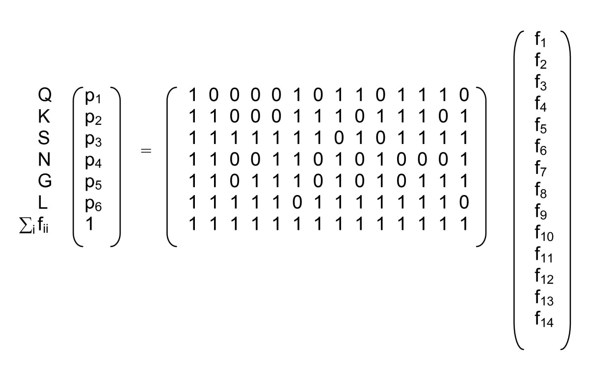 https://static-content.springer.com/image/art%3A10.1186%2F1475-2875-5-31/MediaObjects/12936_2006_Article_209_Fig2_HTML.jpg