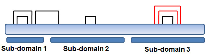 https://static-content.springer.com/image/art%3A10.1186%2F1475-2875-8-67/MediaObjects/12936_2008_Article_816_Fig3_HTML.jpg