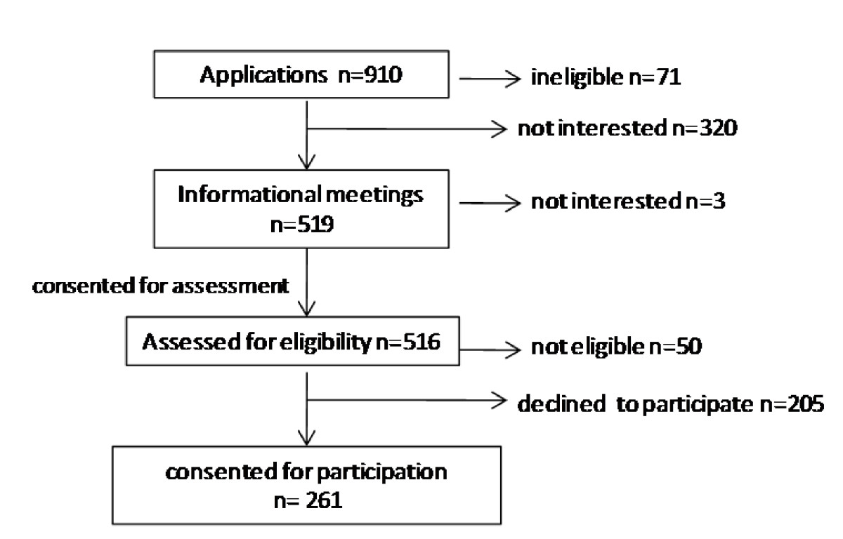 https://static-content.springer.com/image/art%3A10.1186%2F1475-2891-10-75/MediaObjects/12937_2011_Article_398_Fig1_HTML.jpg