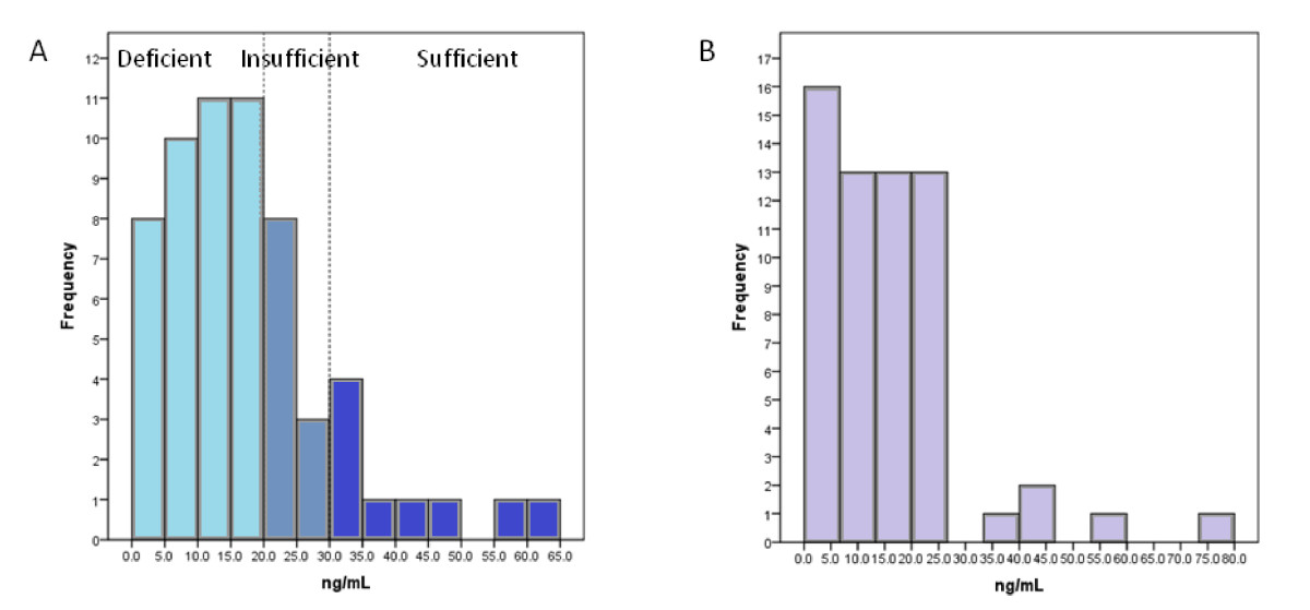 https://static-content.springer.com/image/art%3A10.1186%2F1475-2891-12-77/MediaObjects/12937_2012_Article_650_Fig2_HTML.jpg