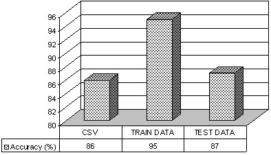 https://static-content.springer.com/image/art%3A10.1186%2F1475-925X-10-6/MediaObjects/12938_2010_Article_418_Fig6_HTML.jpg