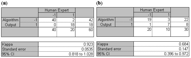 https://static-content.springer.com/image/art%3A10.1186%2F1475-925X-10-6/MediaObjects/12938_2010_Article_418_Fig8_HTML.jpg