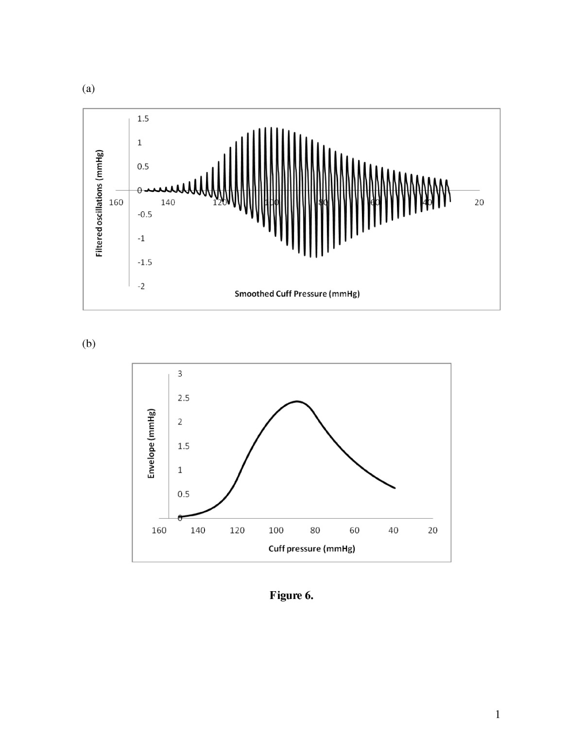 https://static-content.springer.com/image/art%3A10.1186%2F1475-925X-11-56/MediaObjects/12938_2012_Article_601_Fig6_HTML.jpg