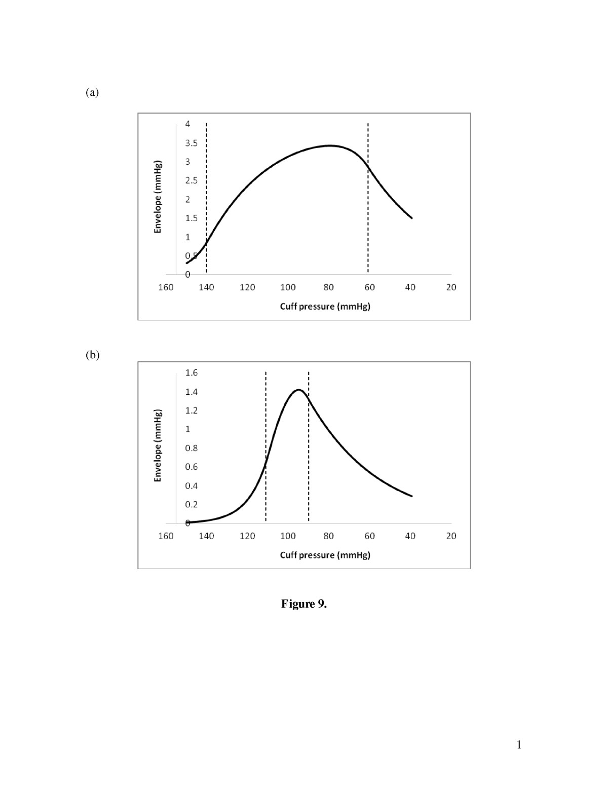 https://static-content.springer.com/image/art%3A10.1186%2F1475-925X-11-56/MediaObjects/12938_2012_Article_601_Fig9_HTML.jpg