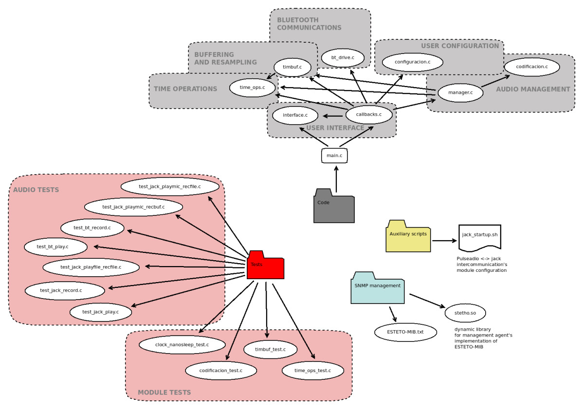 https://static-content.springer.com/image/art%3A10.1186%2F1475-925X-11-57/MediaObjects/12938_2012_Article_579_Fig4_HTML.jpg