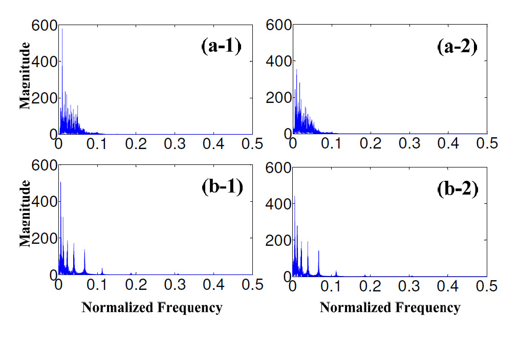 https://static-content.springer.com/image/art%3A10.1186%2F1475-925X-11-74/MediaObjects/12938_2012_Article_575_Fig11_HTML.jpg