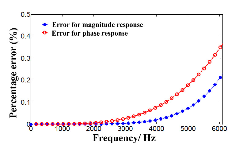 https://static-content.springer.com/image/art%3A10.1186%2F1475-925X-11-74/MediaObjects/12938_2012_Article_575_Fig2_HTML.jpg