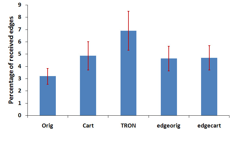 https://static-content.springer.com/image/art%3A10.1186%2F1475-925X-9-27/MediaObjects/12938_2009_Article_354_Fig14_HTML.jpg