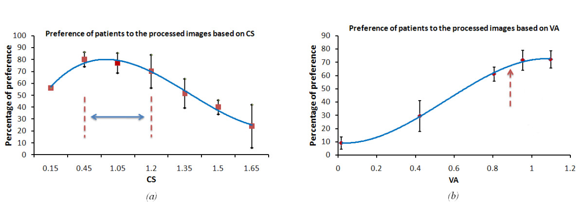 https://static-content.springer.com/image/art%3A10.1186%2F1475-925X-9-27/MediaObjects/12938_2009_Article_354_Fig15_HTML.jpg