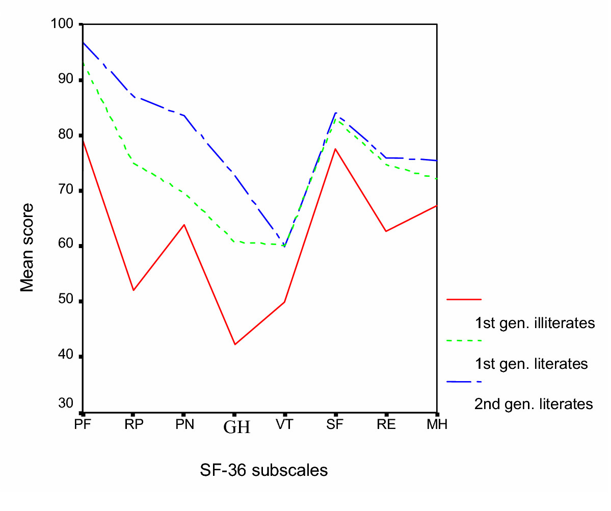 https://static-content.springer.com/image/art%3A10.1186%2F1475-9276-3-8/MediaObjects/12939_2004_Article_23_Fig2_HTML.jpg
