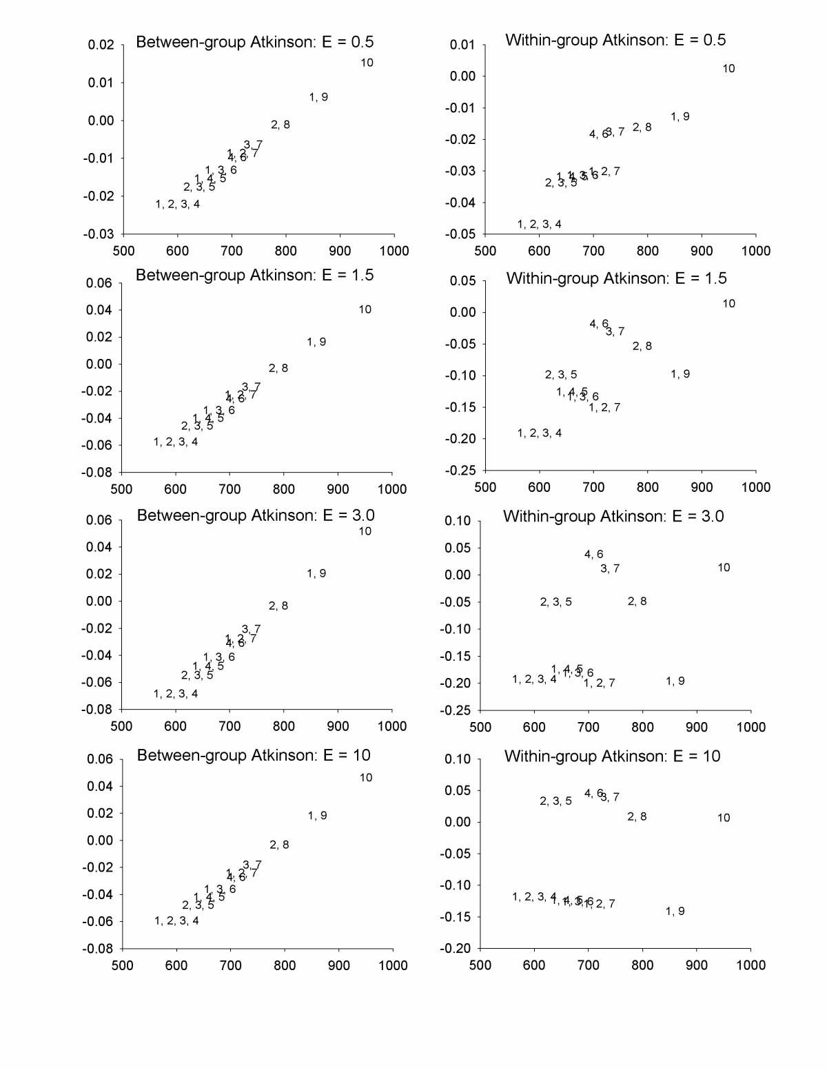 https://static-content.springer.com/image/art%3A10.1186%2F1475-9276-5-2/MediaObjects/12939_2004_Article_40_Fig2_HTML.jpg