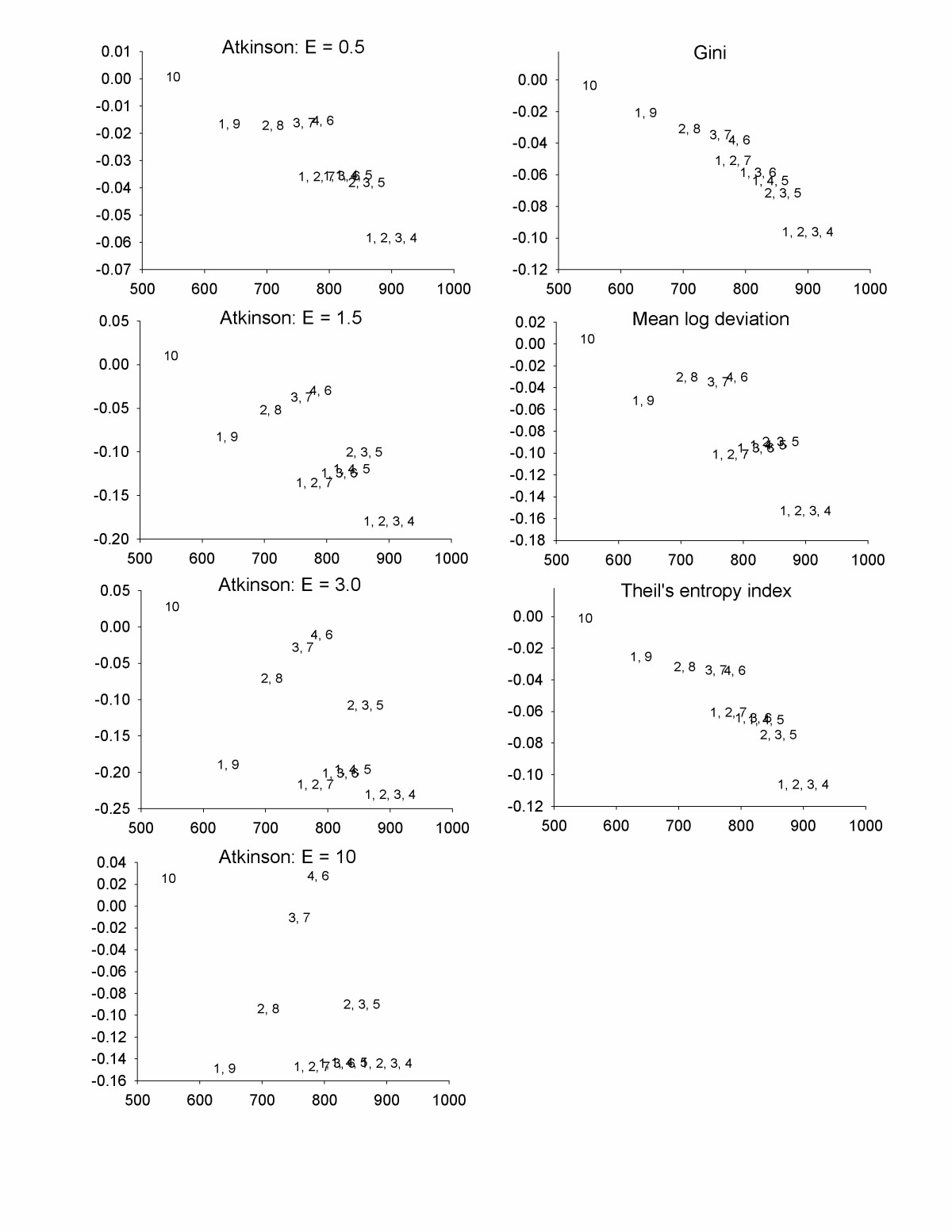 https://static-content.springer.com/image/art%3A10.1186%2F1475-9276-5-2/MediaObjects/12939_2004_Article_40_Fig3_HTML.jpg