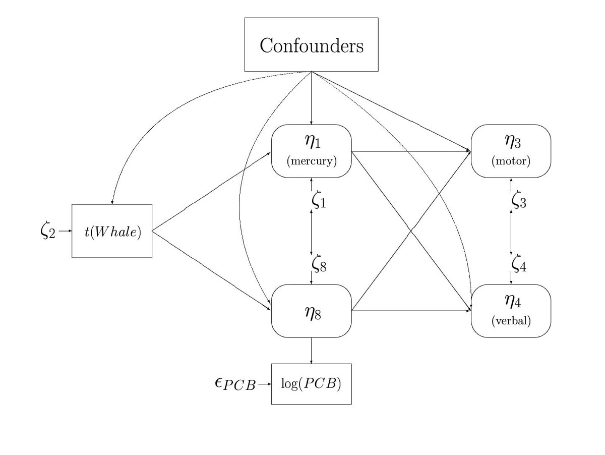 https://static-content.springer.com/image/art%3A10.1186%2F1476-069X-1-2/MediaObjects/12940_2002_Article_2_Fig3_HTML.jpg