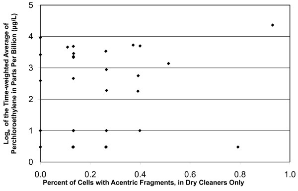 https://static-content.springer.com/image/art%3A10.1186%2F1476-069X-10-16/MediaObjects/12940_2010_Article_392_Fig3_HTML.jpg