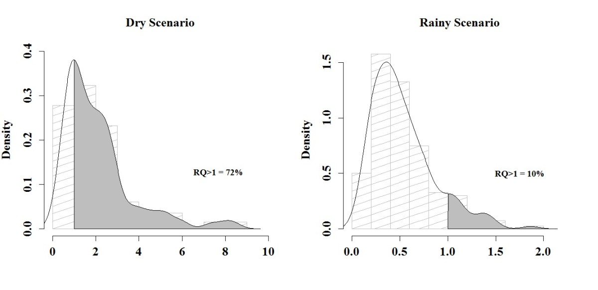 https://static-content.springer.com/image/art%3A10.1186%2F1476-069X-11-64/MediaObjects/12940_2012_Article_571_Fig2_HTML.jpg