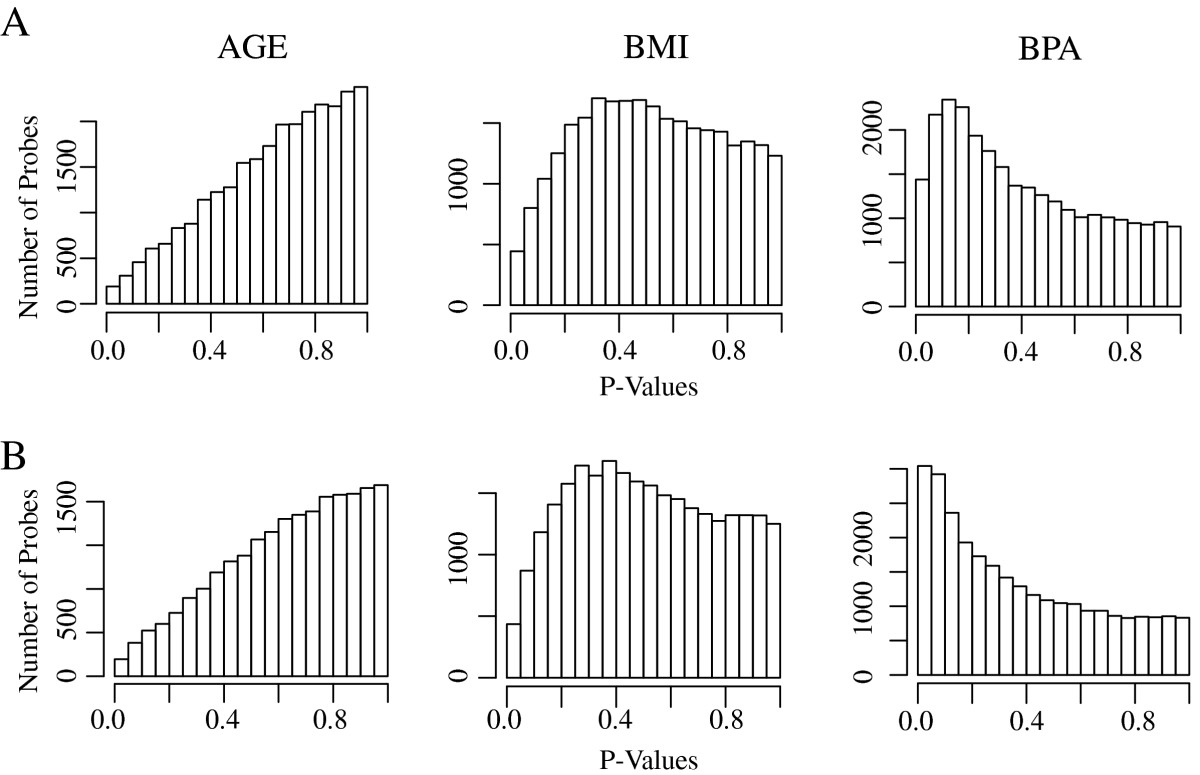 https://static-content.springer.com/image/art%3A10.1186%2F1476-069X-12-33/MediaObjects/12940_2013_Article_648_Fig2_HTML.jpg