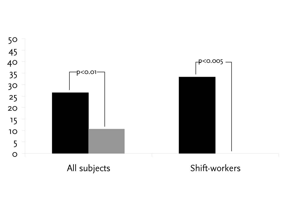 https://static-content.springer.com/image/art%3A10.1186%2F1476-069X-4-25/MediaObjects/12940_2005_Article_63_Fig1_HTML.jpg