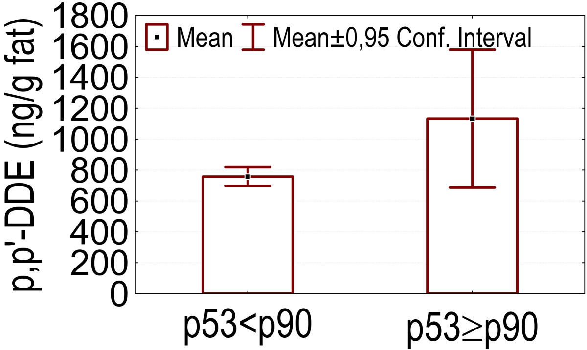 https://static-content.springer.com/image/art%3A10.1186%2F1476-069X-7-26/MediaObjects/12940_2008_Article_164_Fig4_HTML.jpg