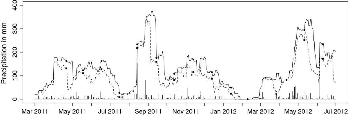 https://static-content.springer.com/image/art%3A10.1186%2F1476-072X-13-17/MediaObjects/12942_2014_Article_588_Fig2_HTML.jpg