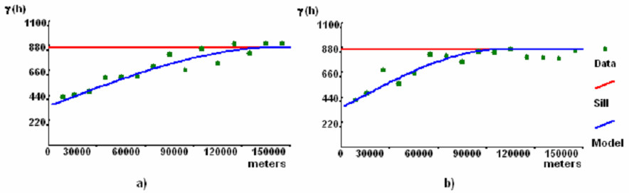https://static-content.springer.com/image/art%3A10.1186%2F1476-072X-6-30/MediaObjects/12942_2007_Article_168_Fig5_HTML.jpg