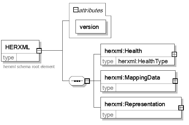 https://static-content.springer.com/image/art%3A10.1186%2F1476-072X-8-3/MediaObjects/12942_2008_Article_264_Fig2_HTML.jpg