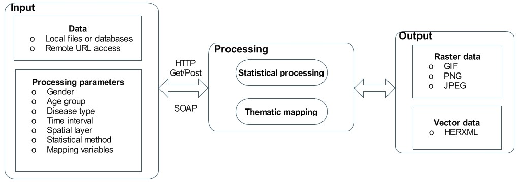 https://static-content.springer.com/image/art%3A10.1186%2F1476-072X-8-3/MediaObjects/12942_2008_Article_264_Fig4_HTML.jpg