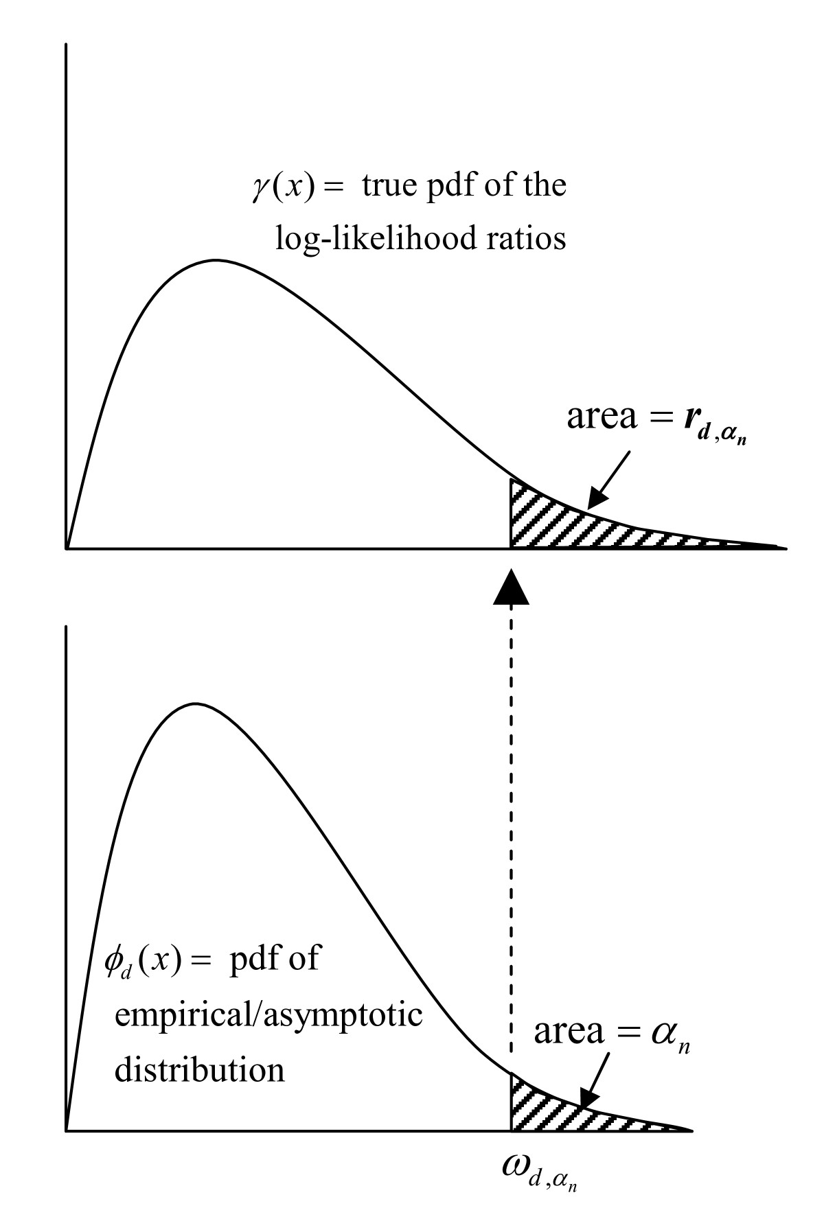 https://static-content.springer.com/image/art%3A10.1186%2F1476-072X-9-61/MediaObjects/12942_2010_Article_394_Fig2_HTML.jpg