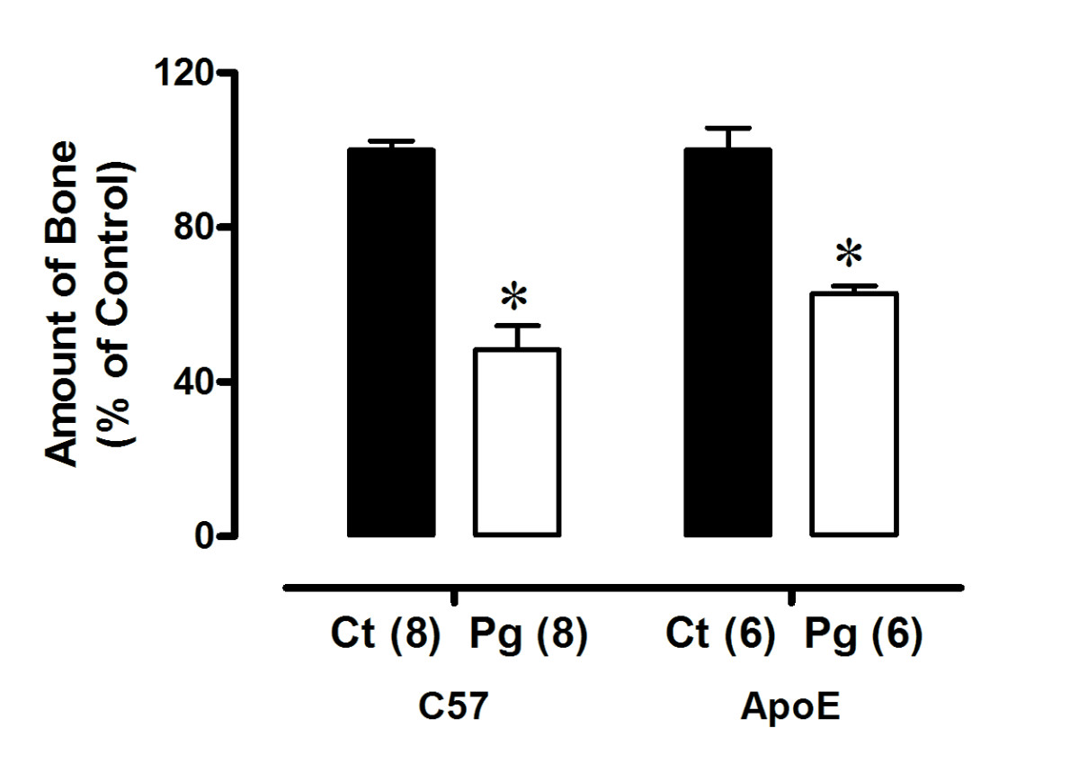 https://static-content.springer.com/image/art%3A10.1186%2F1476-511X-10-80/MediaObjects/12944_2011_Article_476_Fig1_HTML.jpg