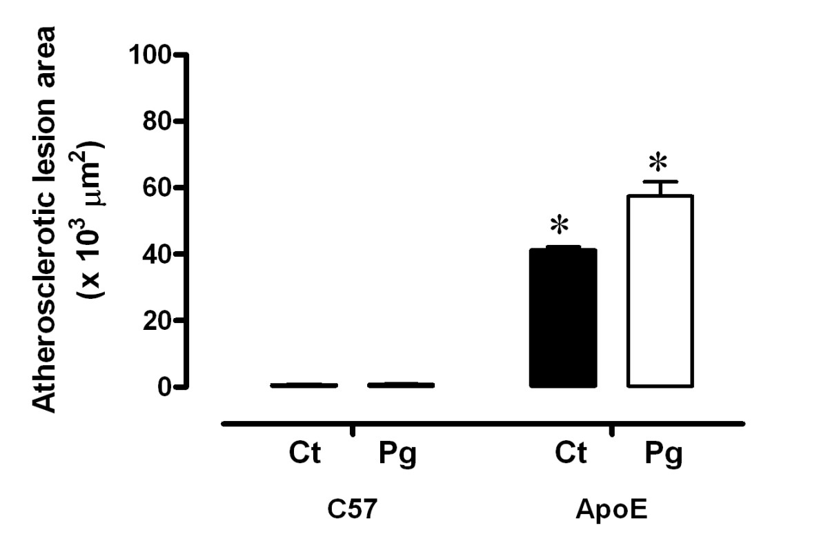 https://static-content.springer.com/image/art%3A10.1186%2F1476-511X-10-80/MediaObjects/12944_2011_Article_476_Fig3_HTML.jpg