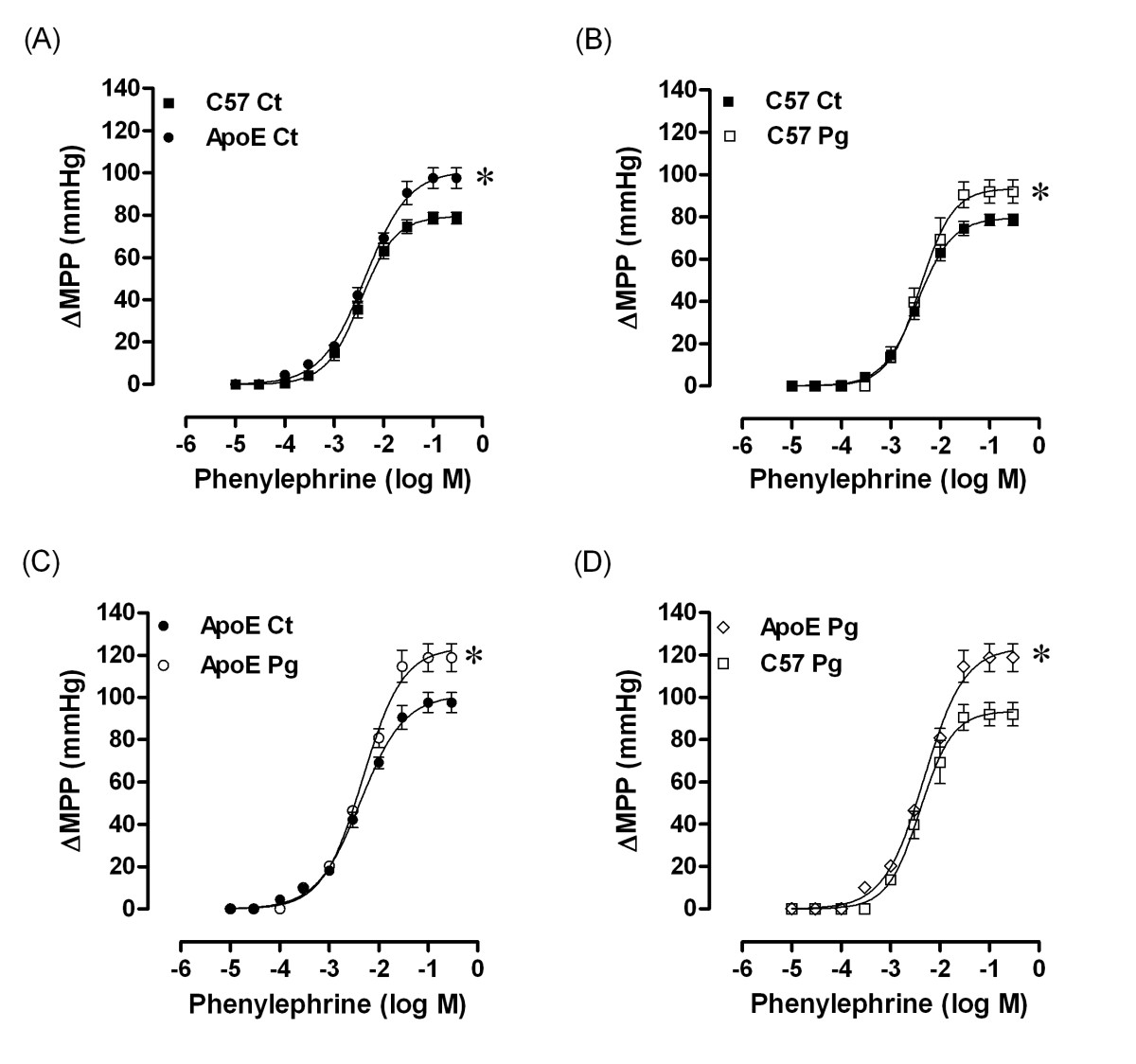 https://static-content.springer.com/image/art%3A10.1186%2F1476-511X-10-80/MediaObjects/12944_2011_Article_476_Fig4_HTML.jpg