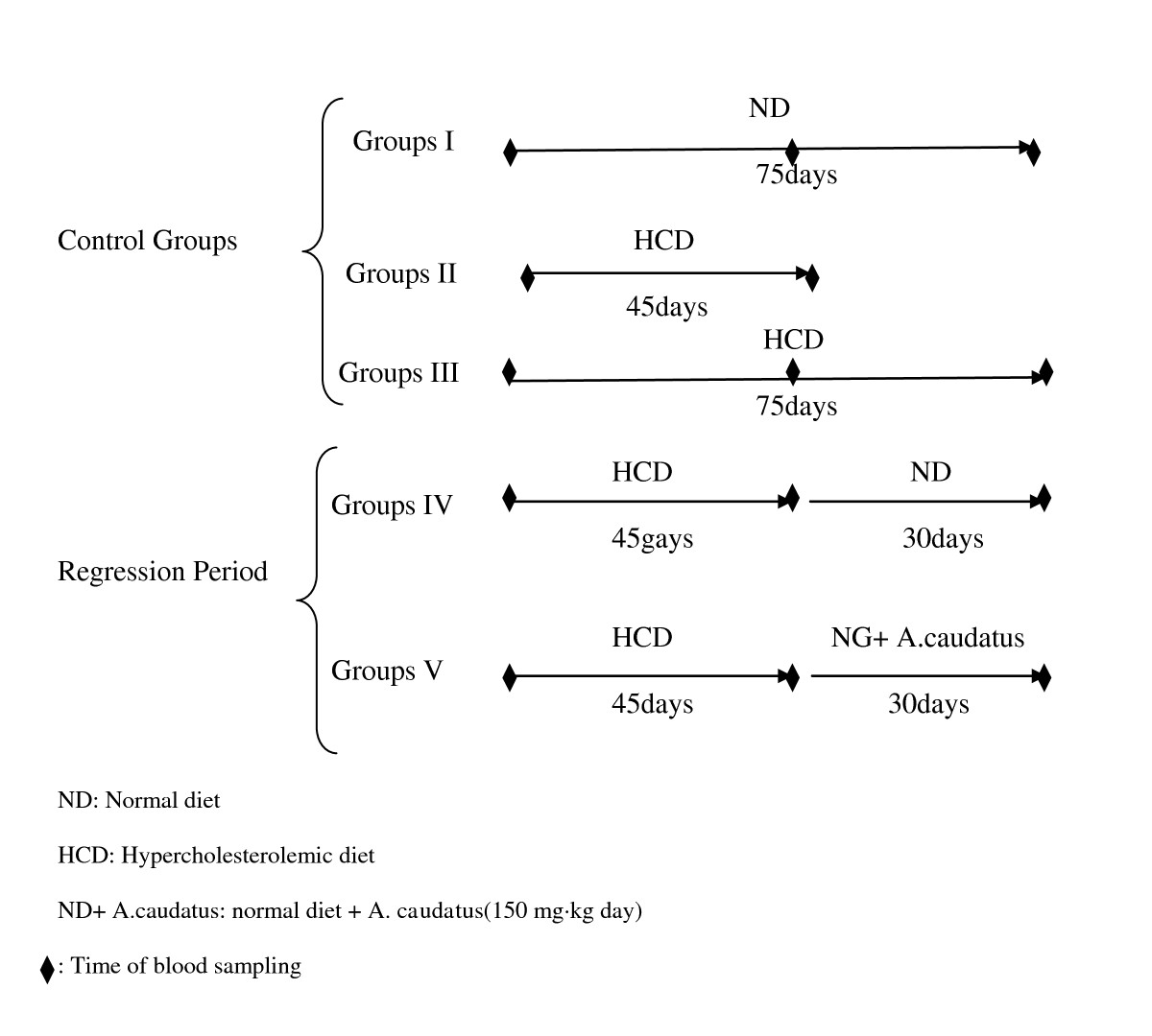 https://static-content.springer.com/image/art%3A10.1186%2F1476-511X-10-89/MediaObjects/12944_2011_Article_478_Fig1_HTML.jpg