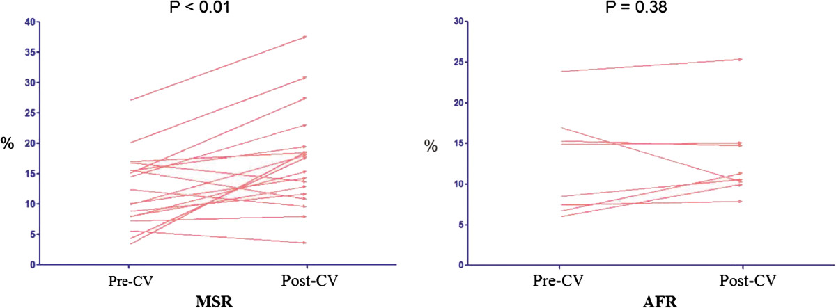https://static-content.springer.com/image/art%3A10.1186%2F1476-7120-10-48/MediaObjects/12947_2012_Article_453_Fig4_HTML.jpg