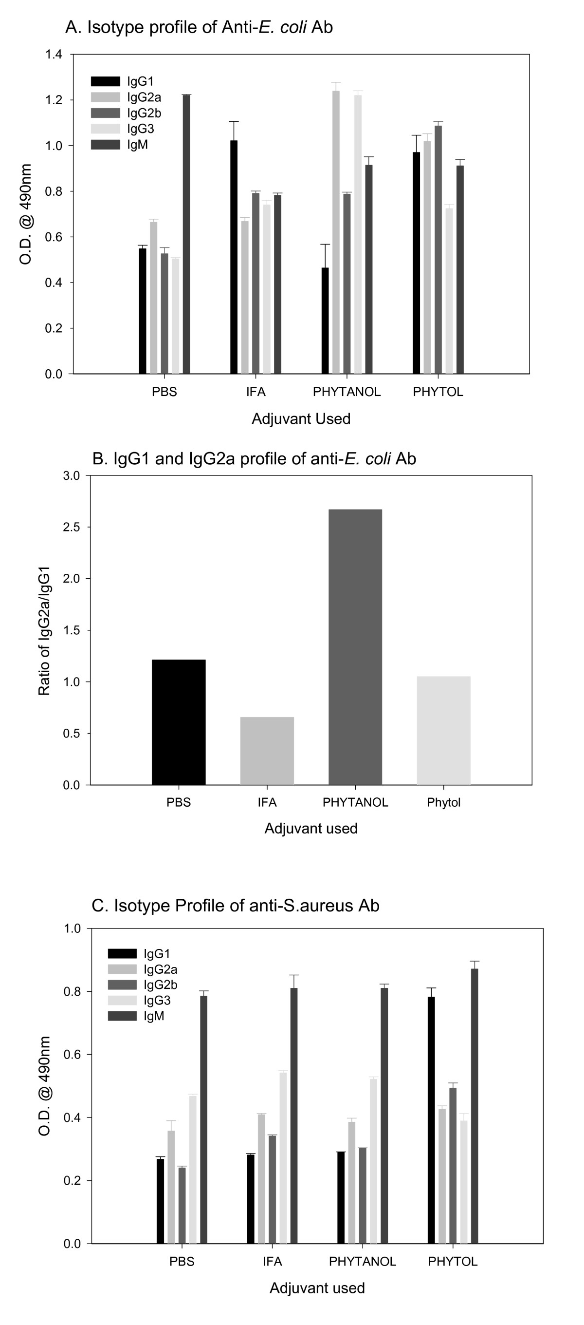 https://static-content.springer.com/image/art%3A10.1186%2F1476-8518-4-5/MediaObjects/12949_2006_Article_26_Fig3_HTML.jpg