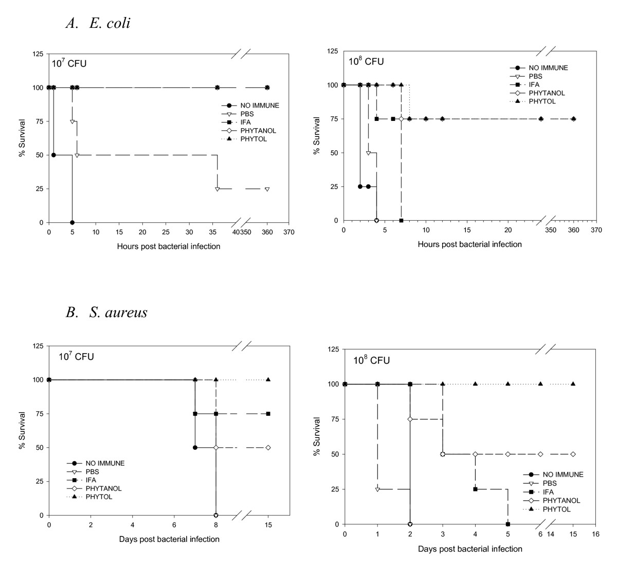 https://static-content.springer.com/image/art%3A10.1186%2F1476-8518-4-5/MediaObjects/12949_2006_Article_26_Fig5_HTML.jpg