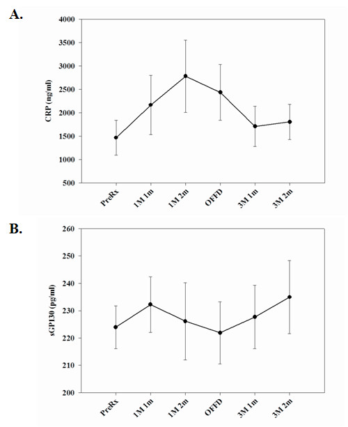 https://static-content.springer.com/image/art%3A10.1186%2F1476-9255-8-6/MediaObjects/12950_2009_Article_184_Fig1_HTML.jpg
