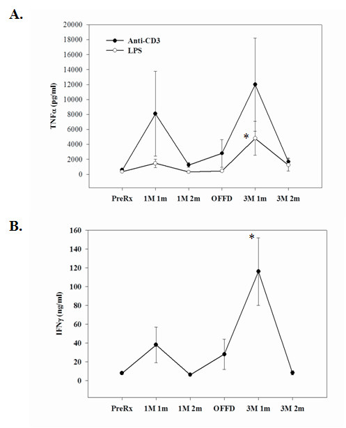 https://static-content.springer.com/image/art%3A10.1186%2F1476-9255-8-6/MediaObjects/12950_2009_Article_184_Fig3_HTML.jpg