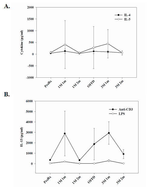 https://static-content.springer.com/image/art%3A10.1186%2F1476-9255-8-6/MediaObjects/12950_2009_Article_184_Fig5_HTML.jpg