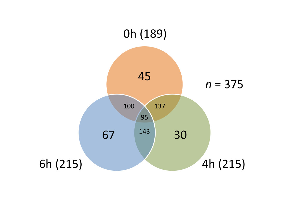 https://static-content.springer.com/image/art%3A10.1186%2F1477-5956-10-30/MediaObjects/12953_2011_Article_366_Fig2_HTML.jpg