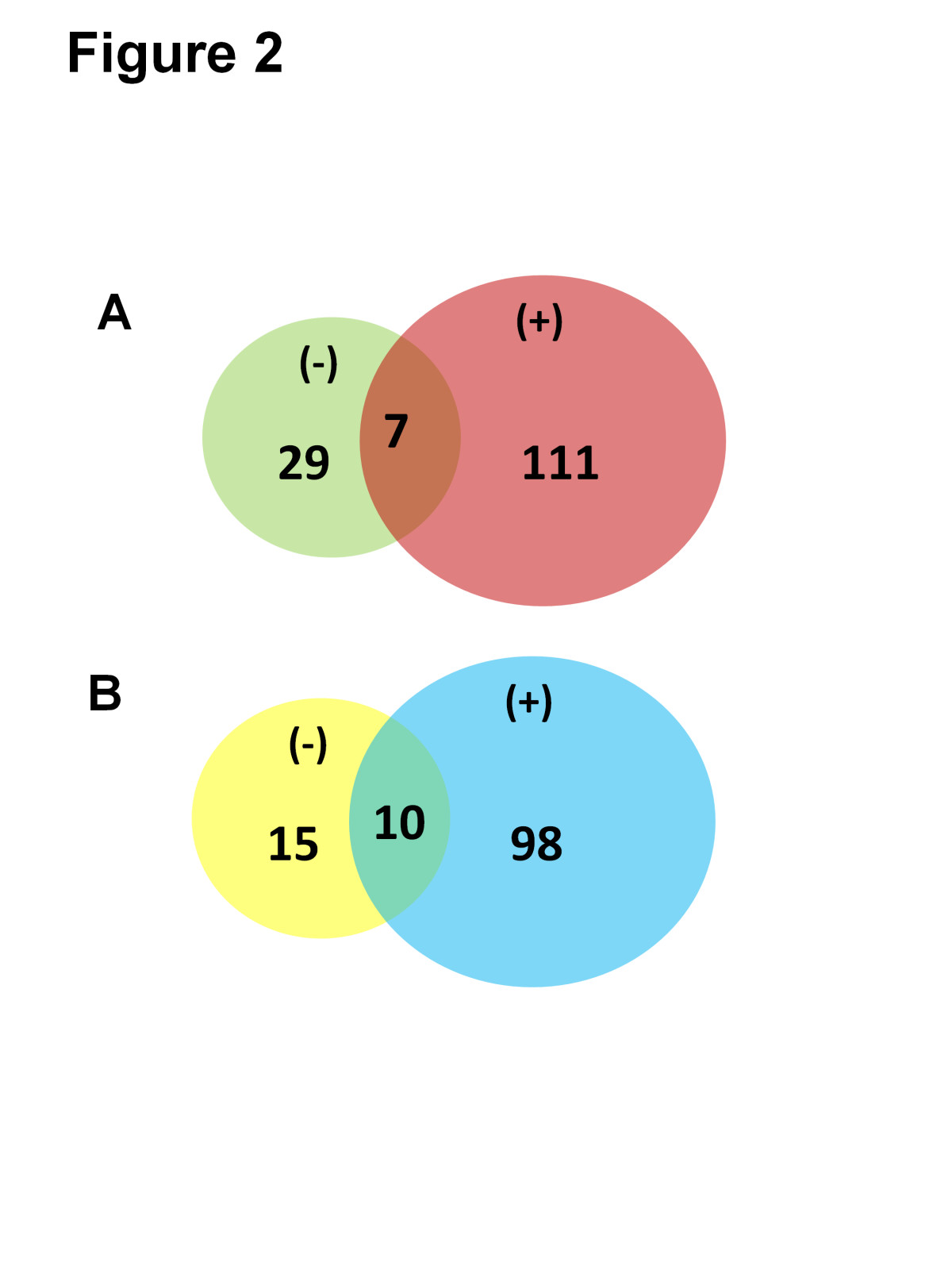 https://static-content.springer.com/image/art%3A10.1186%2F1477-5956-10-47/MediaObjects/12953_2012_Article_384_Fig2_HTML.jpg