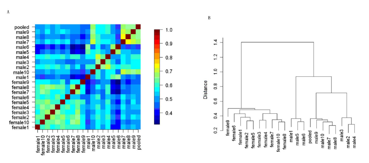https://static-content.springer.com/image/art%3A10.1186%2F1477-5956-10-70/MediaObjects/12953_2012_Article_389_Fig6_HTML.jpg