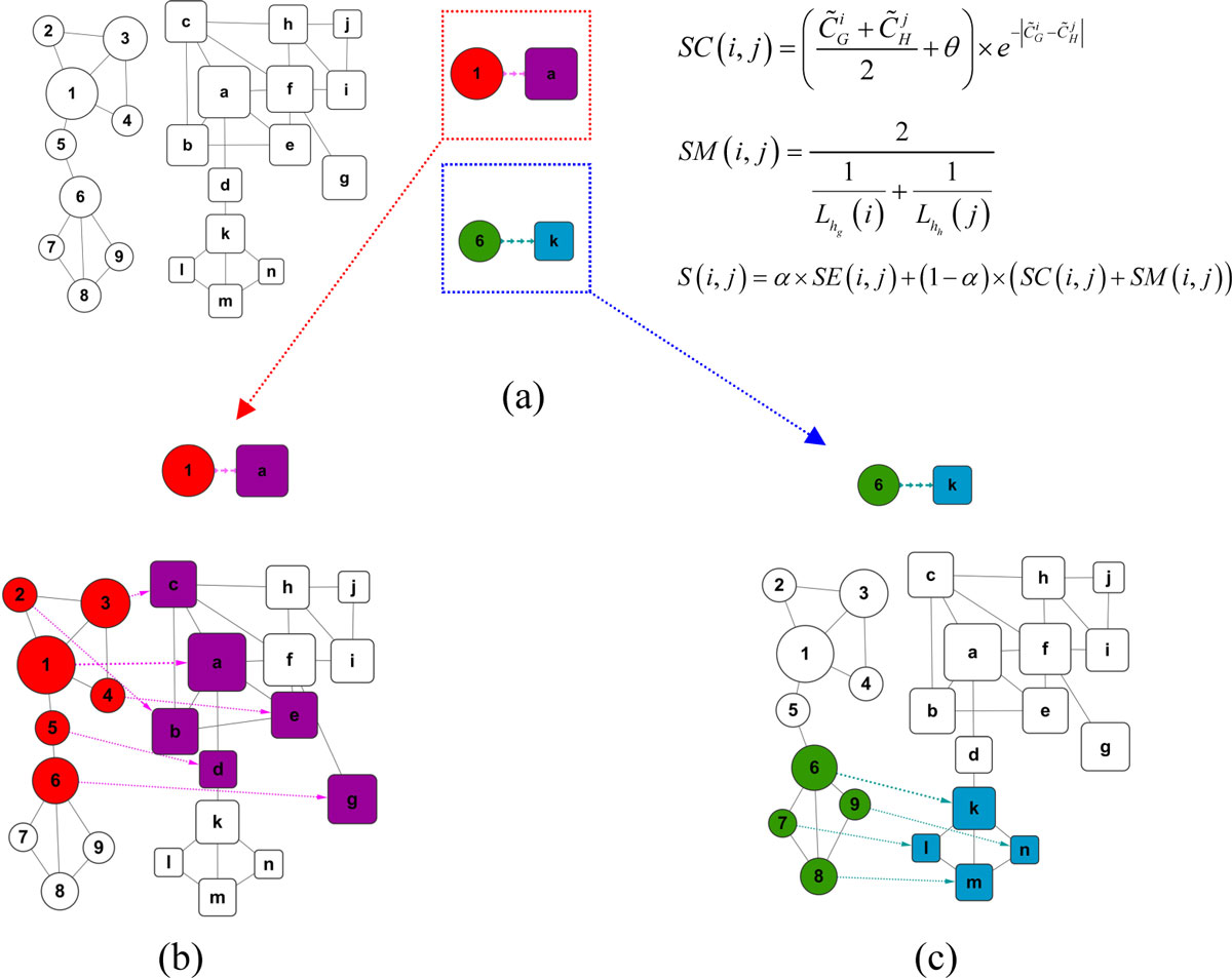 https://static-content.springer.com/image/art%3A10.1186%2F1477-5956-10-S1-S16/MediaObjects/12953_2012_Article_360_Fig2_HTML.jpg