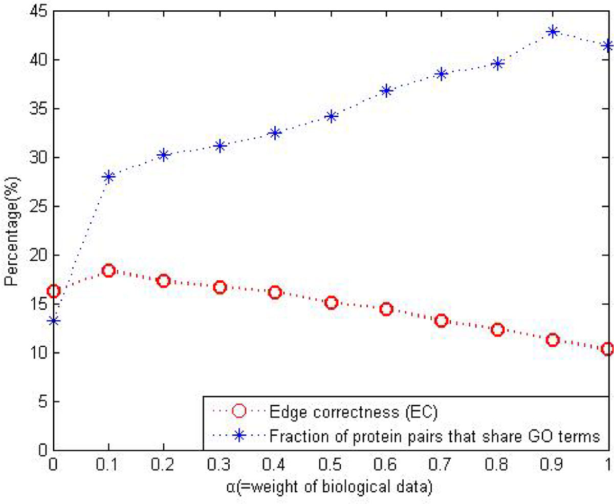 https://static-content.springer.com/image/art%3A10.1186%2F1477-5956-10-S1-S16/MediaObjects/12953_2012_Article_360_Fig4_HTML.jpg
